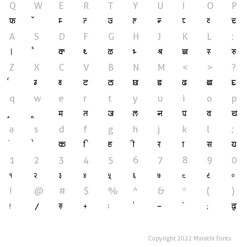 Character Map of Amit-Normal Condensed Regular
